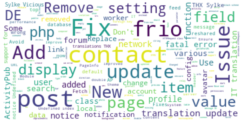 Wordcloud of the commit titles from the 2020.09 release